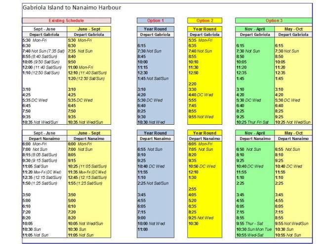 schedule comparison